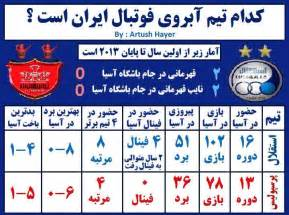 Image result for عکس پرسپوليس و استقلال