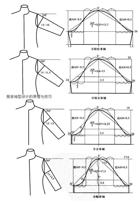 pattern cutting drawing 8 best apparel spec sheets images on pinterest fashion
