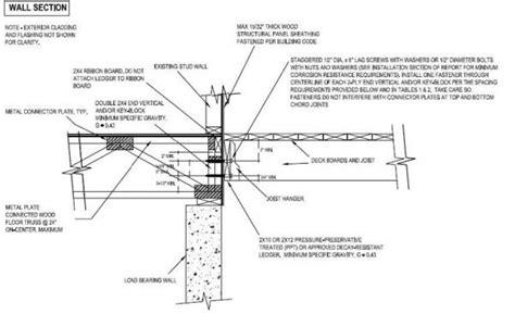 truss section detail attaching a deck ledger to floor truss fine homebuilding