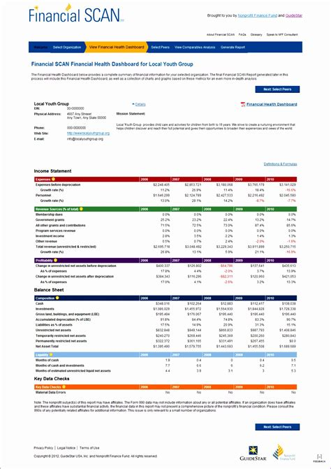 Excel Financial Dashboard Templates Kduvb New Seo Kpi Seo Dashboard Template
