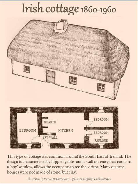 irish cottage house plans 1514 best irish history images on pinterest ireland