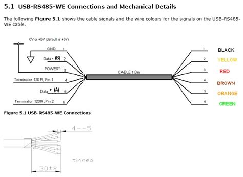 wiring diagram for usb to serial adapter wiring just
