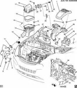 2008 saturn vue wiring diagram wiring diagram and hernes