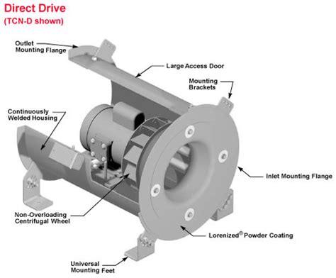 in line centrifugal fan tcn tubular centrifugal inline fans