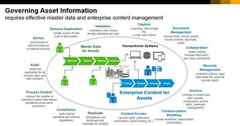 document management workflow diagram document management workflow diagram best free home