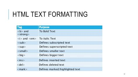 format html what are the essentials of the text formatting in html