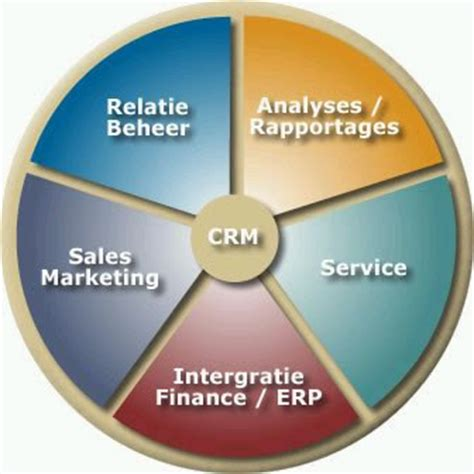 Strong Durable Paper For Dissertation by Customer Relationship Management Strategy Or Paper