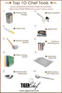 Kitchen tools and equipment list kitchen equipment names