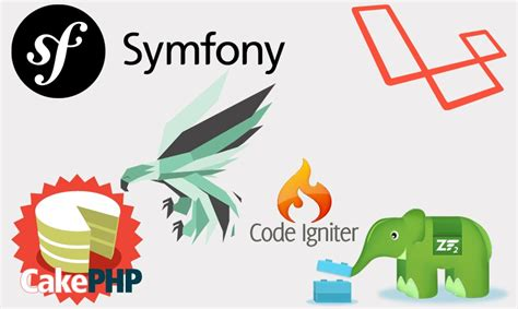 best simple php framework when why to use php framework monsterpost