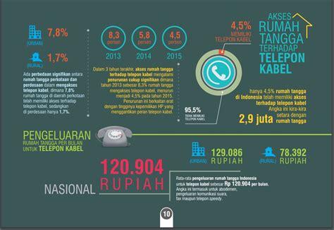 apple pay di indonesia 8 industri di indonesia yang mulai terancam punah