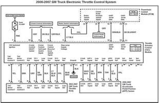 2007 chevy silverado throttle body wiring diagram