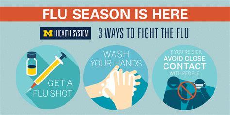 Pdf Cortana What Are The Flu Symptoms by Seasonal Flu Seasonal Influenza Flu Cdc Autos Post