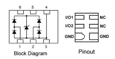 tvs diodes usb ctimes technology low capacitance tvs diode array provides cling voltages 50 lower
