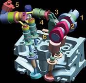 Il Multiair Usa Un Sistema Meccano Idraulico A Controllo Elettronico