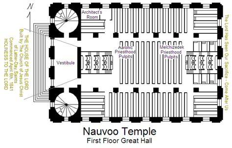 lds temple floor plan file nauvoo temple first floor png wikipedia