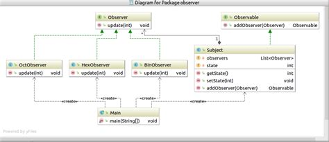 create class diagram from java code how to generate uml diagrams especially sequence diagrams