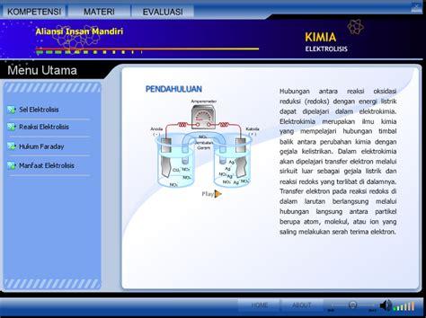 format file animasi kumpulan materi kimia dengan format animasi swf hasan