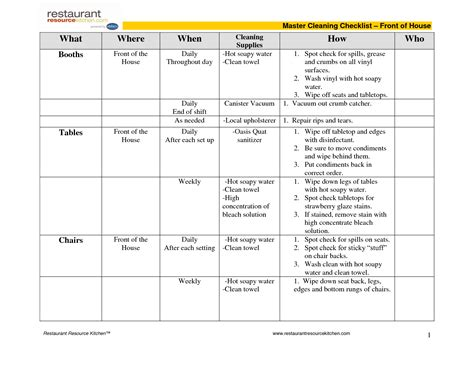 bar cleaning rota template kitchen cleaning schedule template cleaning schedule