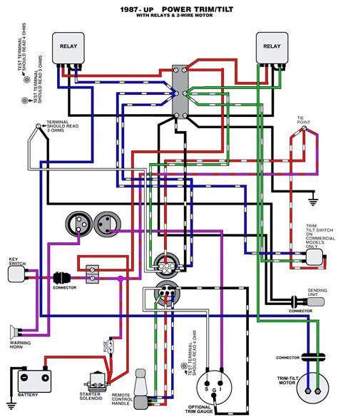 40 hp yamaha wiring diagram wiring diagram