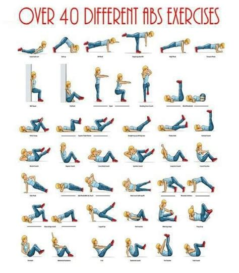 sit up chart health and fitness pi exercise and ab exercises