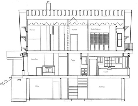 plan elevation and section of a house how to draw house cross sections