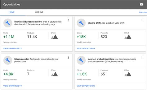 Adwords New Merchant Centre Tools Smart Insights Adwords Strategy Template