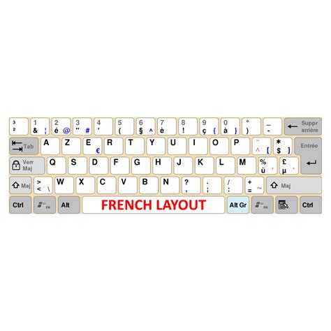 Microsoft Word French Keyboard Layout | microsoft wireless comfort desktop 5000 keyboard mouse