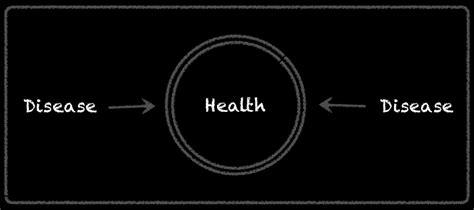 Genesis 2 0 Magic Circles my occult circle salutogenesis or magic is medicine