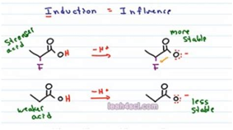 define induction organic chemistry transcript inductive effect on acidity in organic