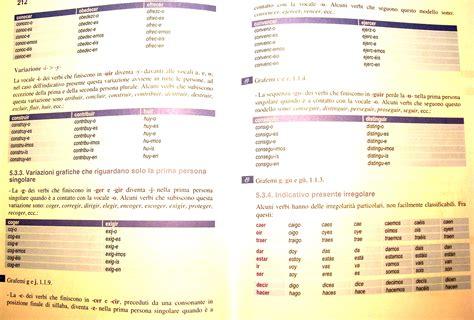 tavola verbi irregolari inglese verbi irregolari in inglese pdf xf52 187 regardsdefemmes