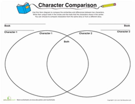 venn diagram characters character comparison worksheet education