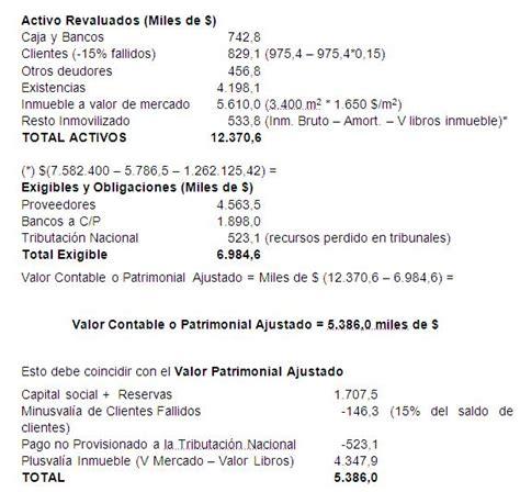 liquidacion de beneficios sociales foro contable calculo de liquidacion foro contable perucontable 191