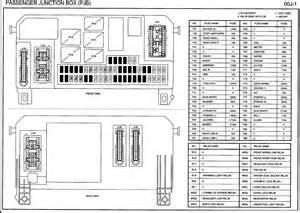 2007 honda odyssey fuse box diagram 2007 image 2007 honda odyssey setalux us on 2007 honda odyssey fuse box diagram