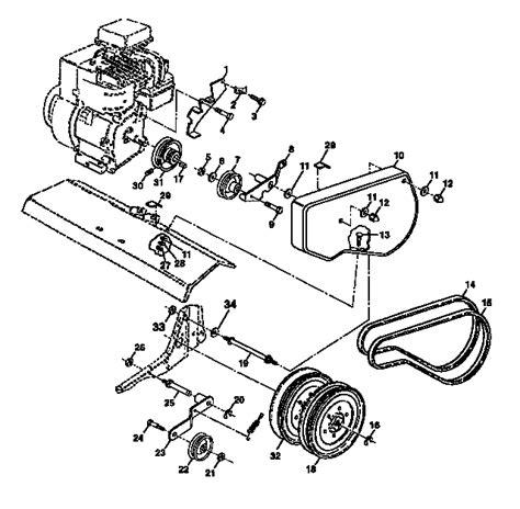 craftsman tiller parts diagram belt guard and pulley assembly diagram parts list for