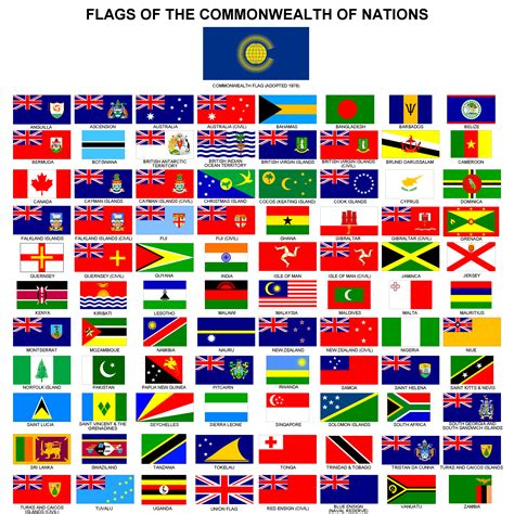 flags of the world game printable flags of the commonwealth of nations anglophile long