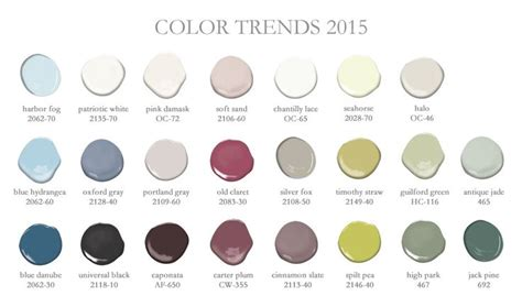 image benjamin color trends 2015