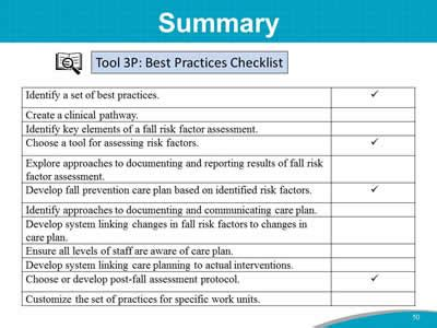 module   practices  fall preventionslide  agency  healthcare research