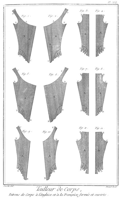 pattern of english tailor of suits and tailor of bodices
