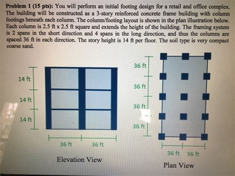 retail layout problem problem i 15 pts you will perform an initial fo