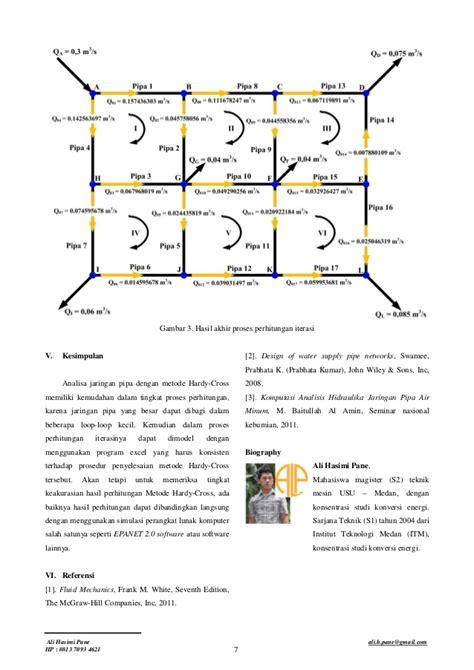 design lop kecil studi kasus jaringan pipa untuk distribusi air bersih