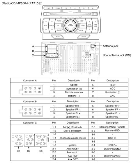 hyundai elantra 2013 car stereo wiring diagram harness
