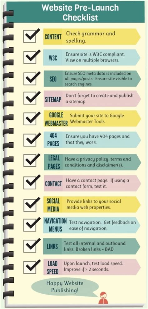 idea website checklist for launching a new website infographics