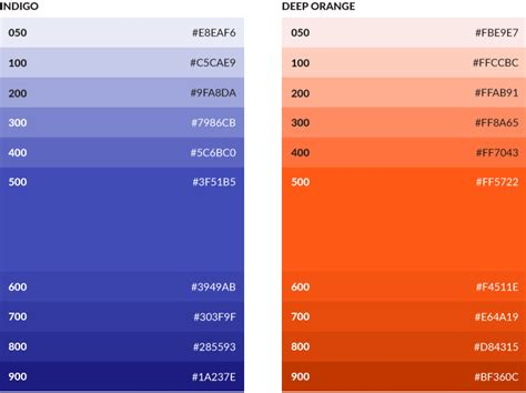 names of orange colors custom 25 shades of orange names design decoration of it