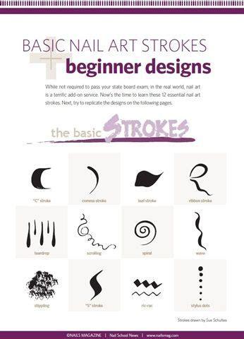 magazine layout for beginners basic nail art strokes beginner designs education