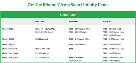 infinity bill pay smart iphone 7 and 7 plus infinity postpaid plans unveiled