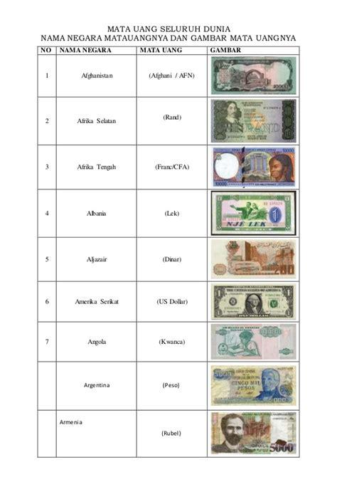 mata uang  dunia