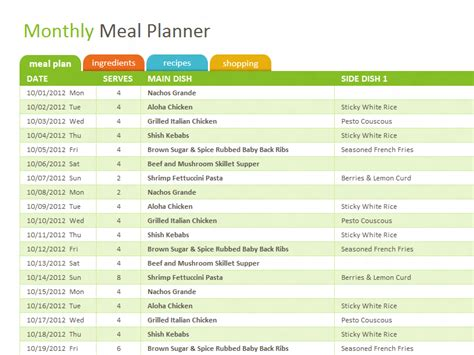 monthly meal plan template food and nutrition office