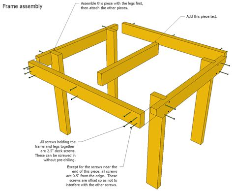 Patio Table Plans Wooden Patio Table Plans