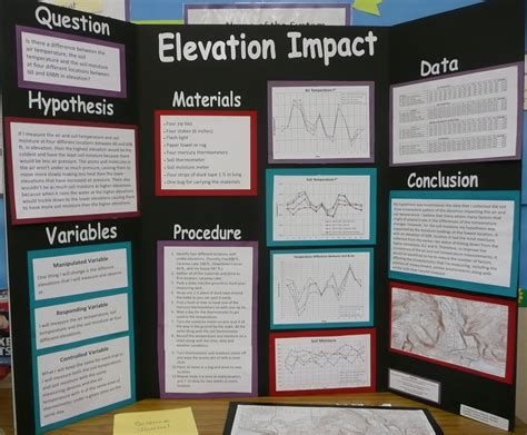 Science Board Ideas Science Fair Display Board Ideas