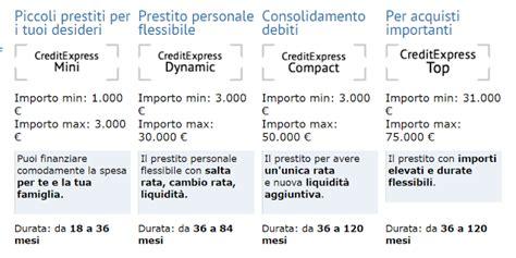 www unicredit it prestiti unicredit opinioni recensione tempi di